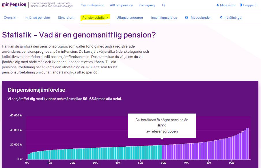 MinPension ger dig en möjlighet att jämföra din pension med andra i samma ålder.