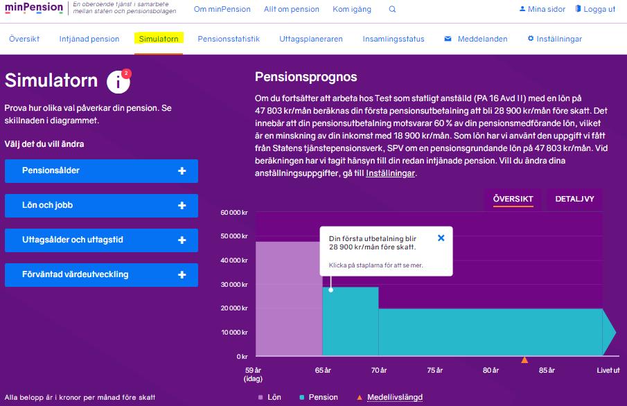 På MinPension.se kan du simulera hur olika val i livet påverkar din pension.
